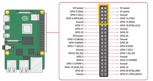 HATL02F Автоматичен контрол на вентилатора за Raspberry Pi с I2C и 3,3V пинове