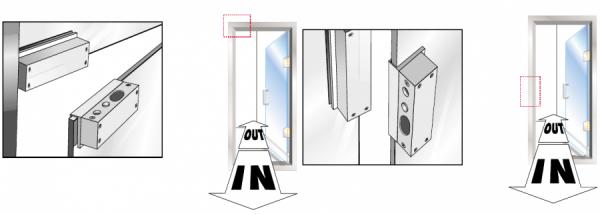 Електронна брава за стълклени врати
