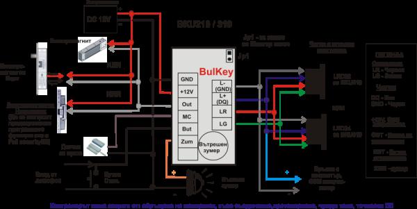 Схема на свързване за електронна заключваща сисема Булкей