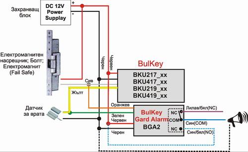 Алармен модул за заключващи системи BGA