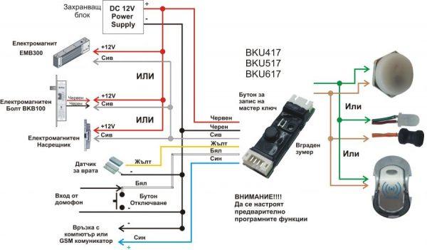 Схема за свързване на RFID контролер за конторл на достъп